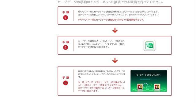 任天堂、パッケージ版からダウンロード版にセーブデータを移動するツールを3月27日に配信