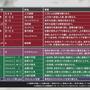 『ディシディア FF』ジャッジマスター「ガブラス」参戦決定!専用6種・汎用2種のEXスキルでパーティの戦力を底上げ