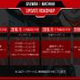 メカACT『デモンエクスマキナ』今後のアップデート内容公開!対戦モードや新規ボス、他作品コラボなど